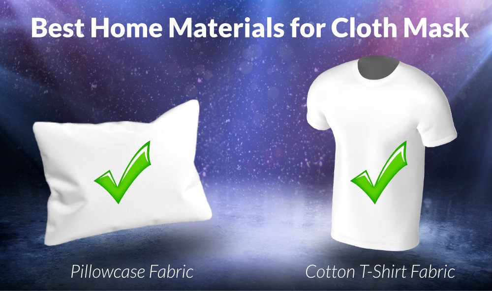 Best Materials for Cloth Facemask